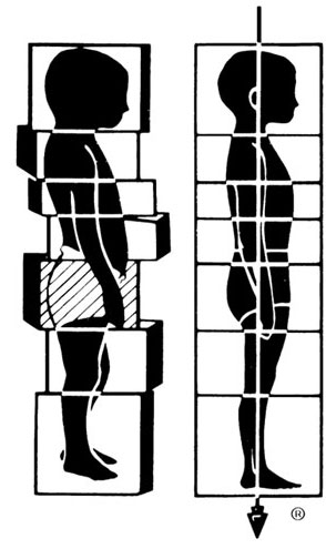 Rolfing Illustration